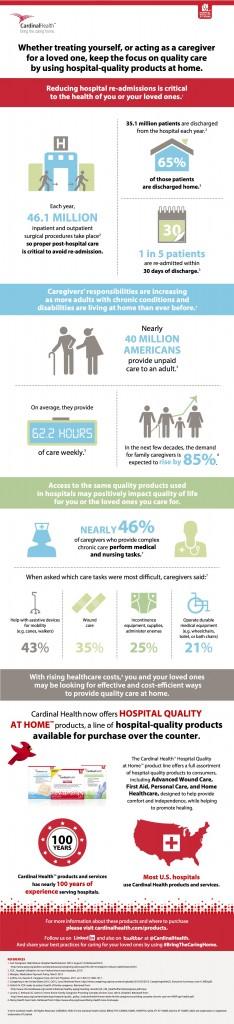 Cardinal Health HQAH Infographic_JPEG